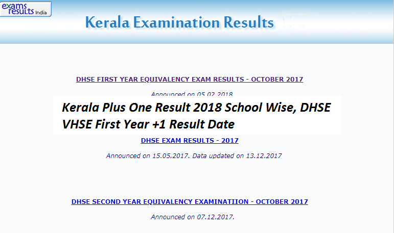 Kerala Plus One Result 2020 School Wise, DHSE VHSE First Year +1 Result Date (Art, Science, Commerce)