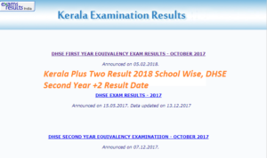 Kerala Plus Two Result 2019 School Wise, DHSE Second Year +2 Result