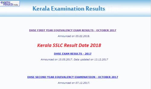 Kerala SSLC Result 2019 Kerala Board 10th Result at keralaresults.nic.in