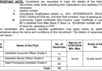 TSPSC Assistant Stores Officer Answer Key 2018 {7-10-2018} TS ASO/AAO/DPA Question Paper Pdf