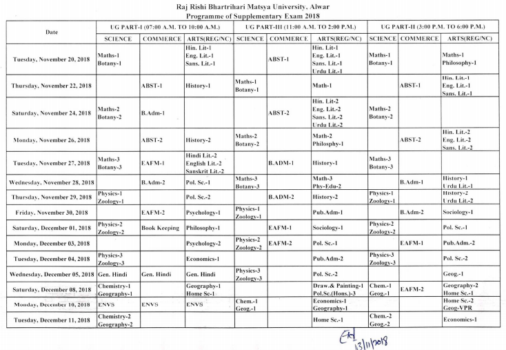 Matsya University Alwar Time Table 2019 BA BSC BCOM Part I II III