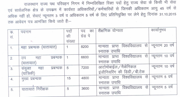 Rajasthan Roadways Bharti 2020 Driver, Conductor Vacancy Notification