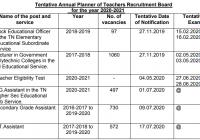 TNTET Application Form 2020 Notification, Exam Date, Eligibility Criteria