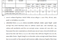 Maharashtra Finance Dept Recruitment 2019 Accounts Clerk, Junior Accountant Online Form
