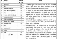 BHEL Bhopal Apprentice Recruitment 2020 Notification, Application Form