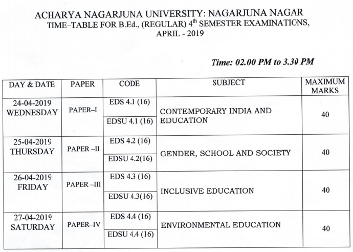 ANU B.Ed 2nd & 4th Sem Exam Time Table 2020 Acharya Nagarjuna University BEd Exam Date