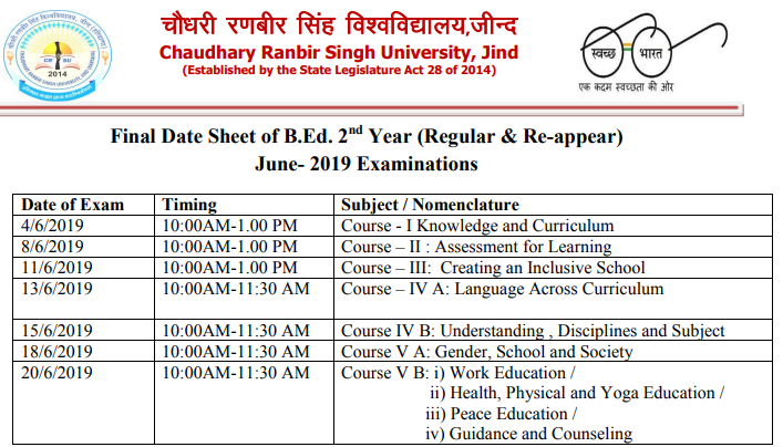 CRSU B.Ed Date Sheet 2020 1st 2nd Year Reappear/ Practical Exam Date
