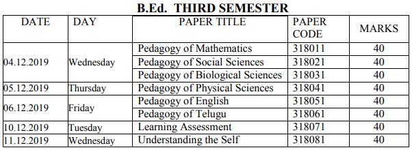 VSU B.Ed 1st & 3rd Sem Results 2020 Vikrama Simhapuri University BEd Result